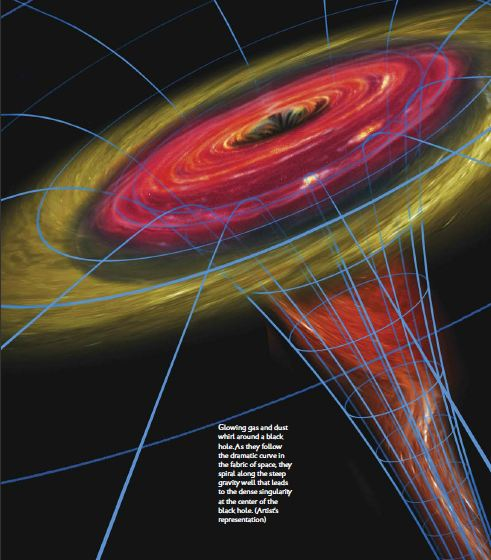 Shape of a Black Hole (page 2) - Pics about space